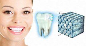 Фторирование зубов - лучшая профилактика