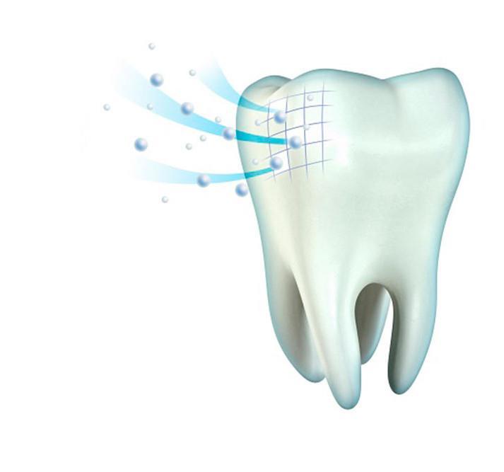 Реминерализация зубов фото