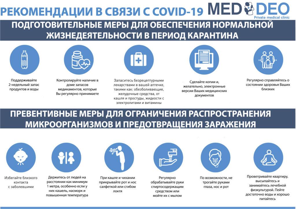 Что нужно знать о коронавирусе? pandemic med deo